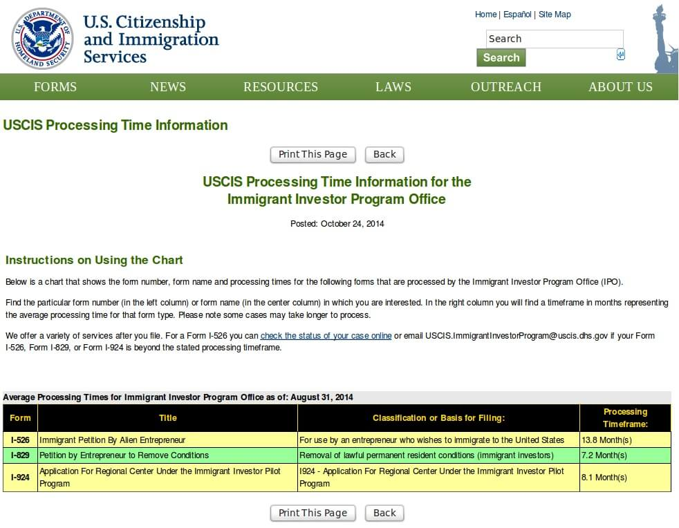 Uscis Publishes Updated Eb 5 Processing Time Information