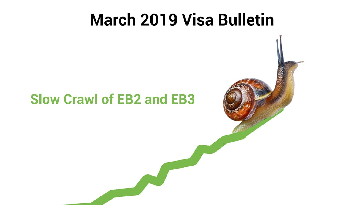March Visa Bulletin
