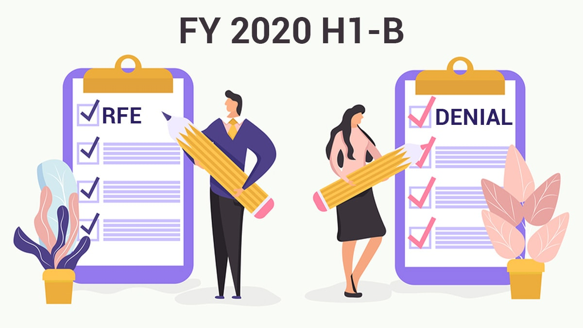 checklist showing H1B denials and RFEs