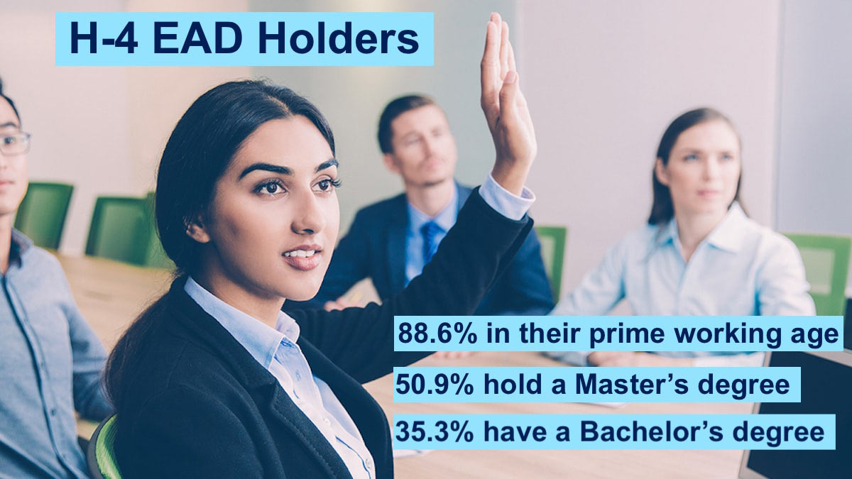 Indian business women showing H-4 EAD stats