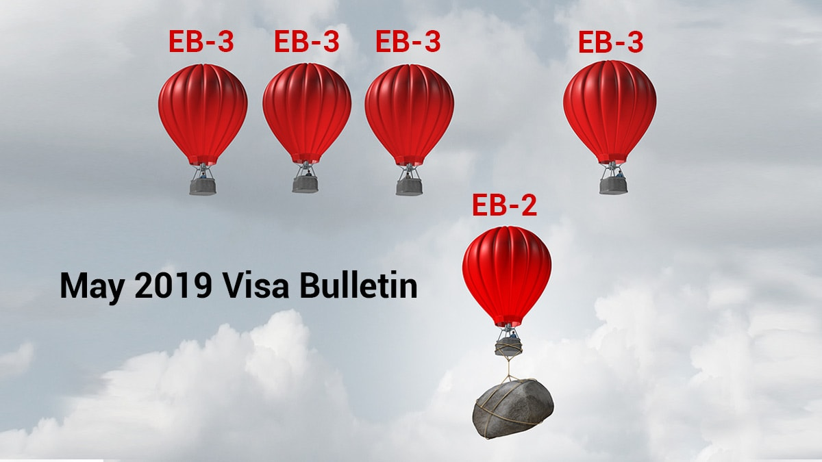 Parachutes showing the changes in eb2 and eb visa categories3