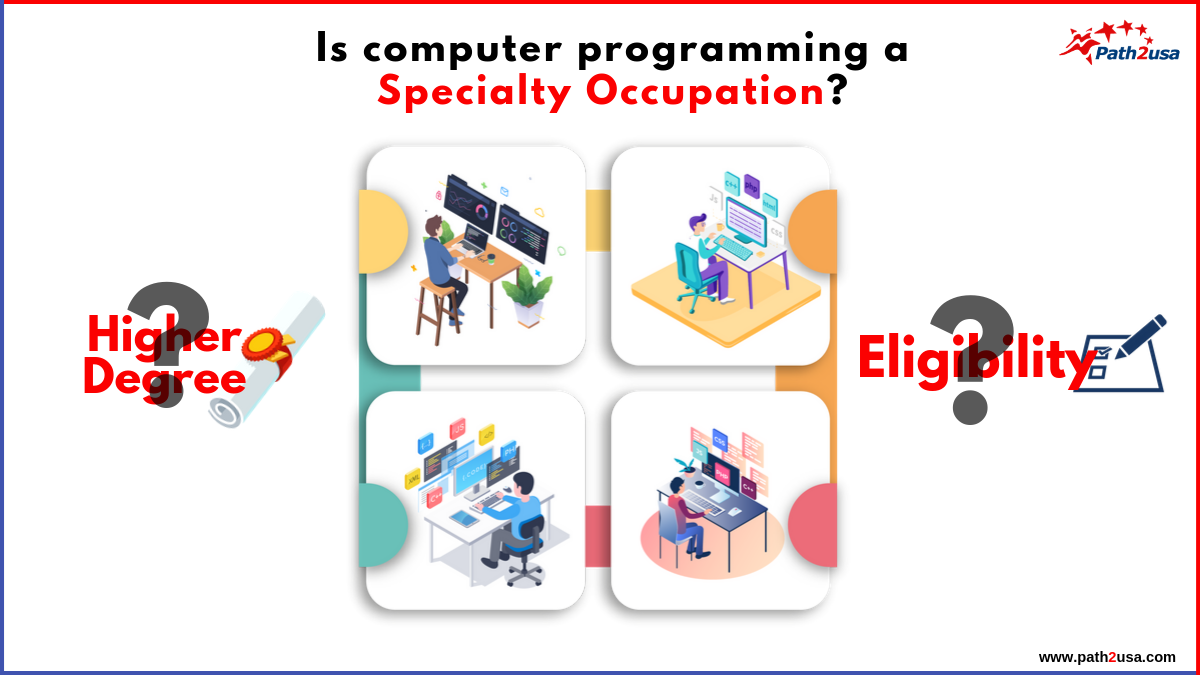 IS Computer Programming a Specialty Occupation