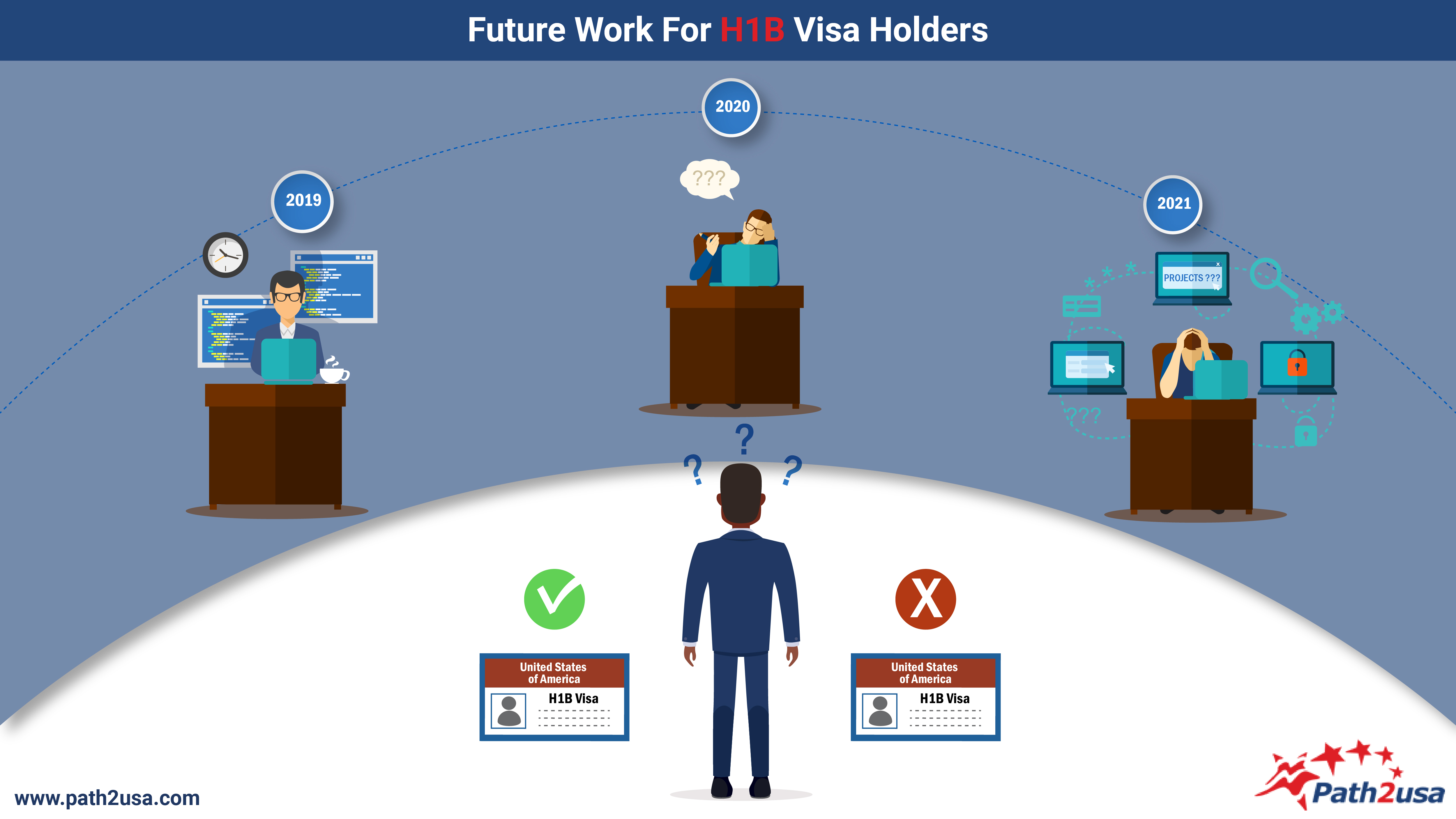 Future-work-for-H1B-visa-holders