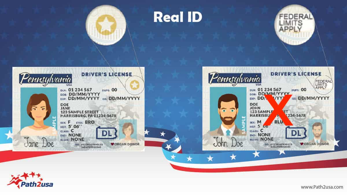 Which is the Real Real ID