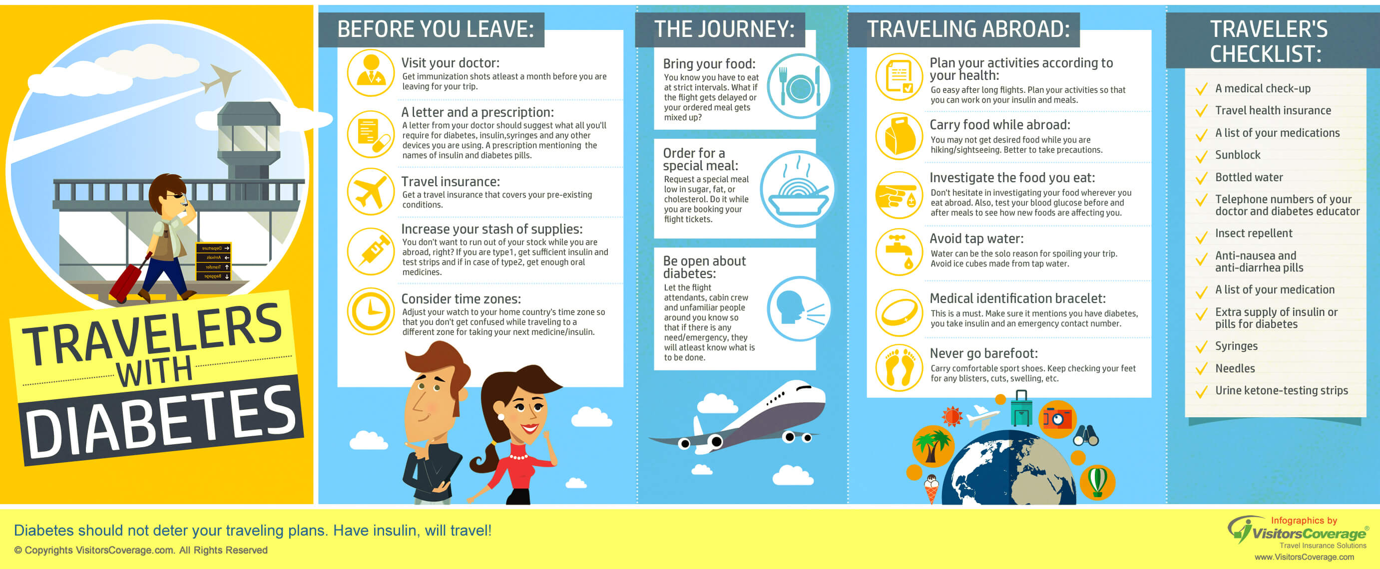 Infographic on traveling tips for travelers with diabetes